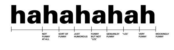 "the ""haha scale"""